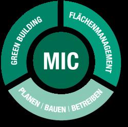 MIC-Logo_2017.png